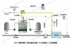 LKD-A系列——高效、高纯二氧化氯发生器