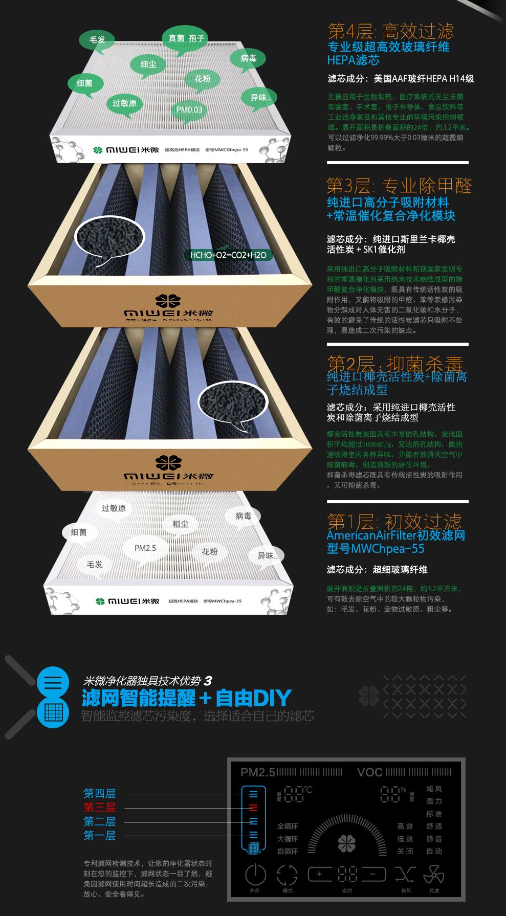 米微M2-600新风净化器 强效型【除甲醛、除异味、除菌】