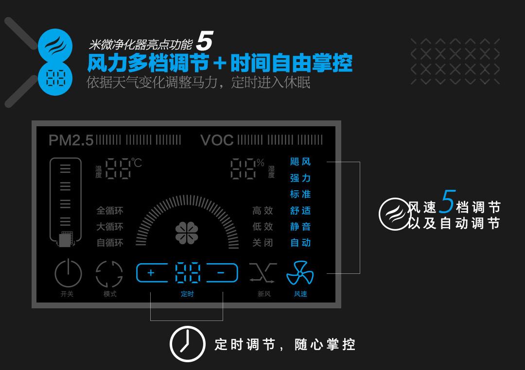 米微M1-600新风净化器 强效型【除甲醛、除异味、除菌】